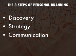 the 3 steps of personal branding